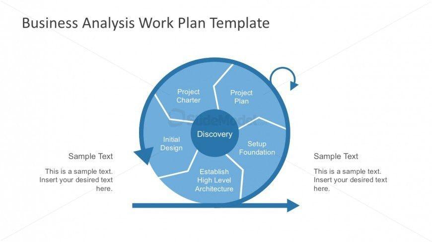 Agile Discover Framework Presentation Slides - SlideModel