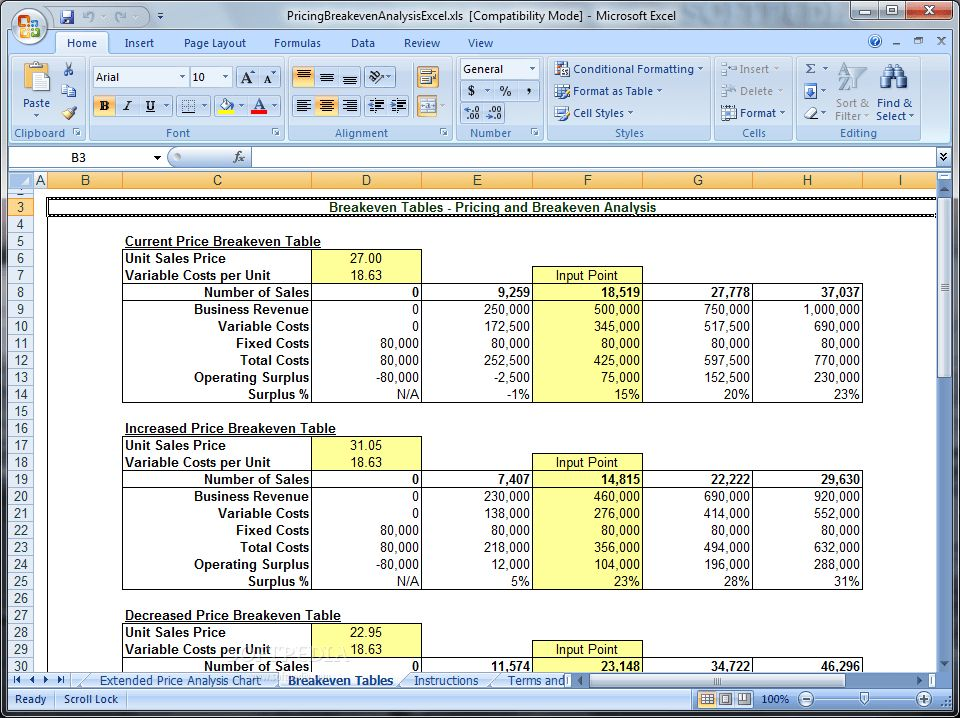 Doc.#580293: Break Even Analysis on Excel – Break Even Analysis ...