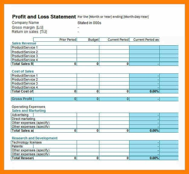 12+ simple profit and loss statement | nurse homed
