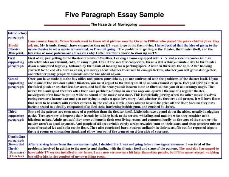 Writing an Extended Definition Essay, informative essay hooks ...