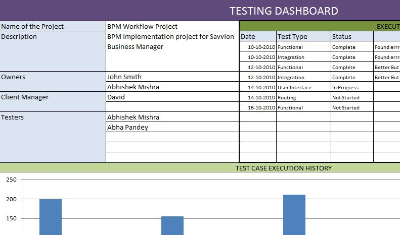 sample sap test case template