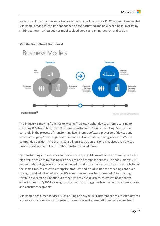 Strategic Analysis of Microsoft Corp. (2014)