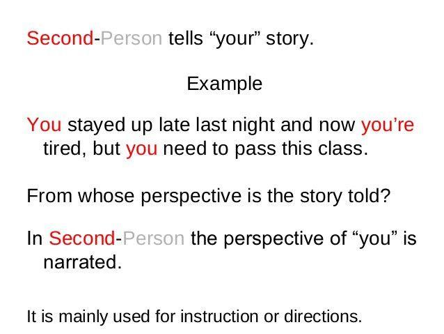 Perspective Lesson Presentation