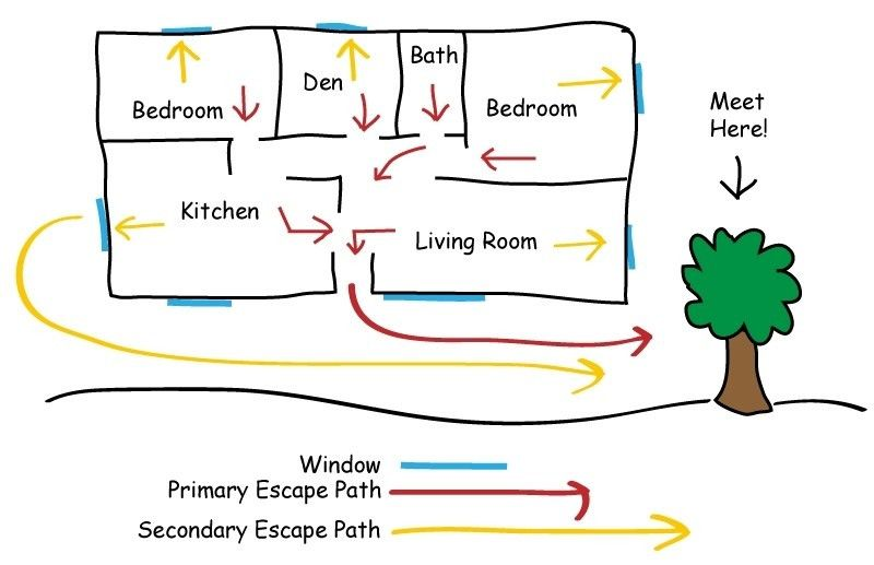 Printable Fire Escape Plan Template | bookzseo