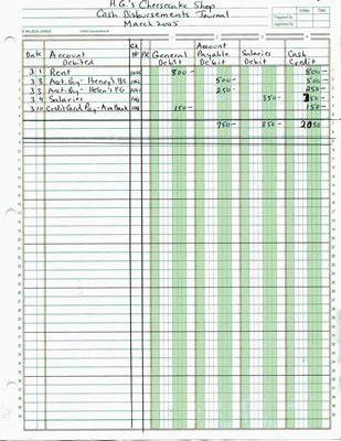General Ledger Template Printable | General Ledger Sheet Preview ...