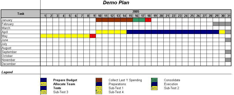 Free Download Excel Gantt chart Templates – Project Management ...