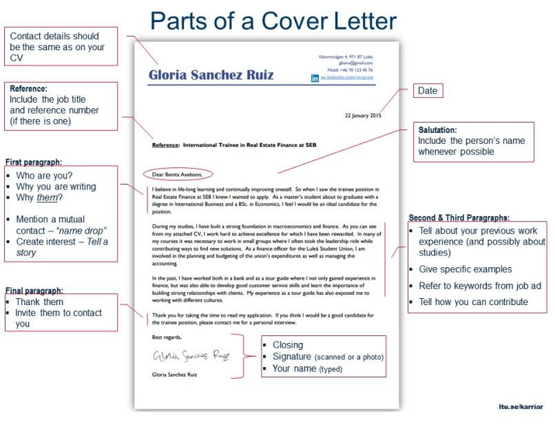 Parts Of A Cover Letter | | jvwithmenow.com