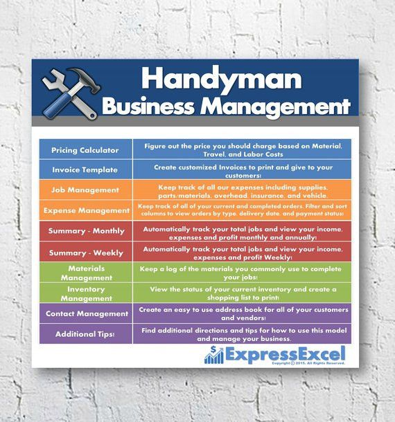Handyman or Repairman Business Management Excel Spreadsheet to ...