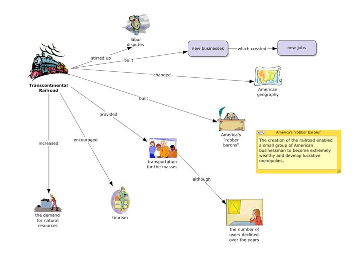 Use these Social Studies Examples to Integrate Inspiration Into ...