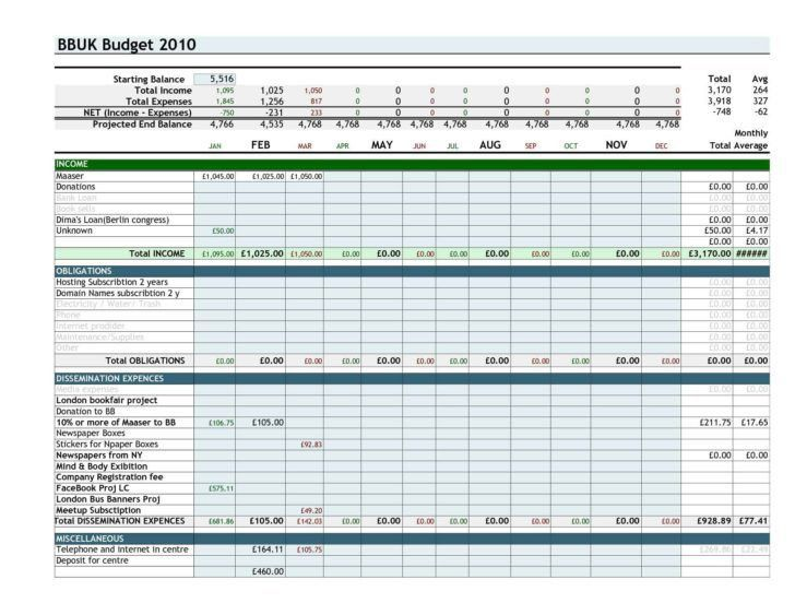 Monthly Bills Spreadsheet Template | HAISUME