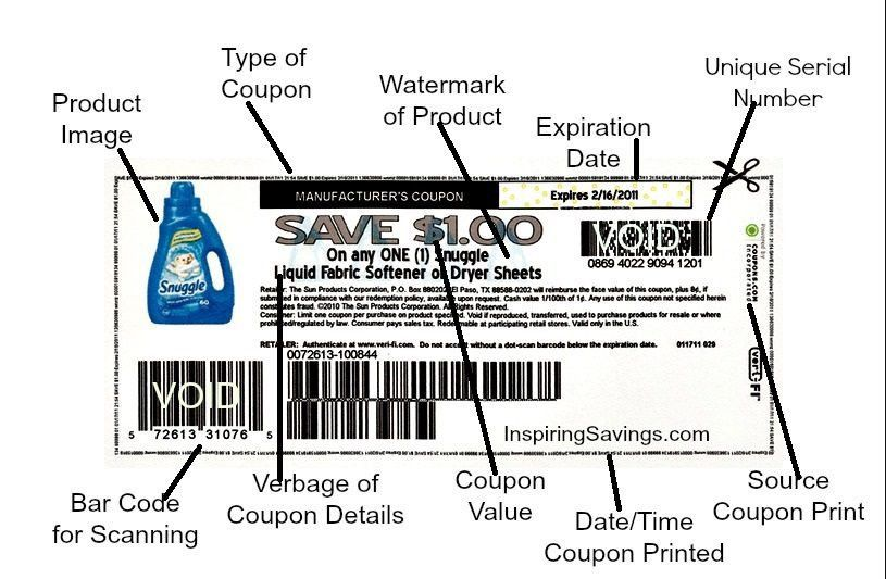 How to Stack Coupons