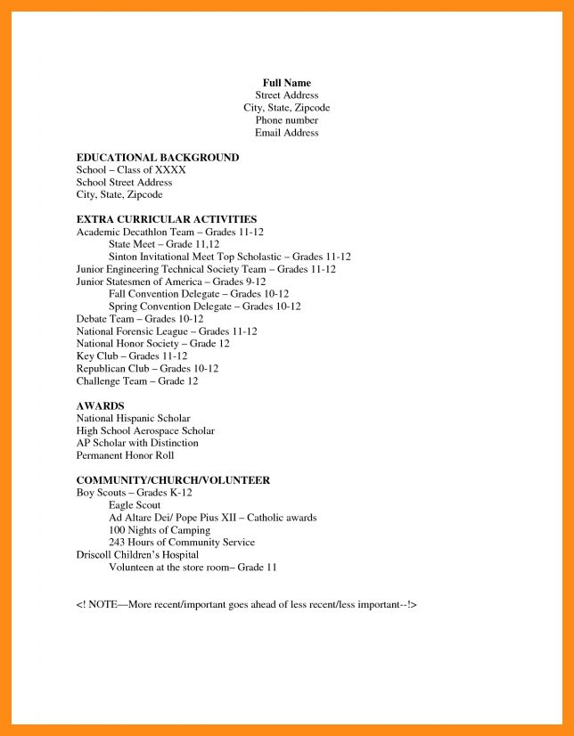 Resume Sample – Page 35 – azzurra castle grenada