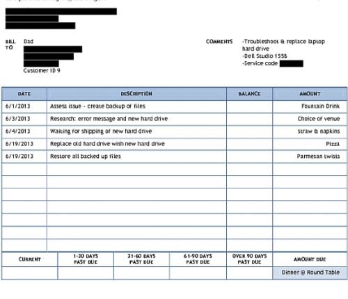 Sample invoice for family tech support services - Holy Kaw!
