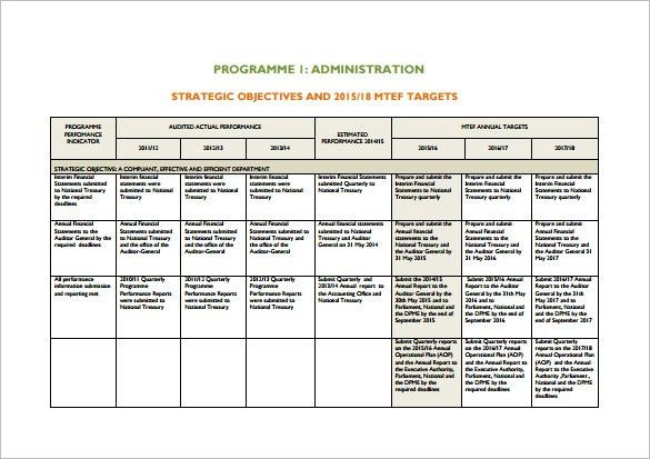 13+ Operational Plan Templates – Free Sample, Example, Format ...