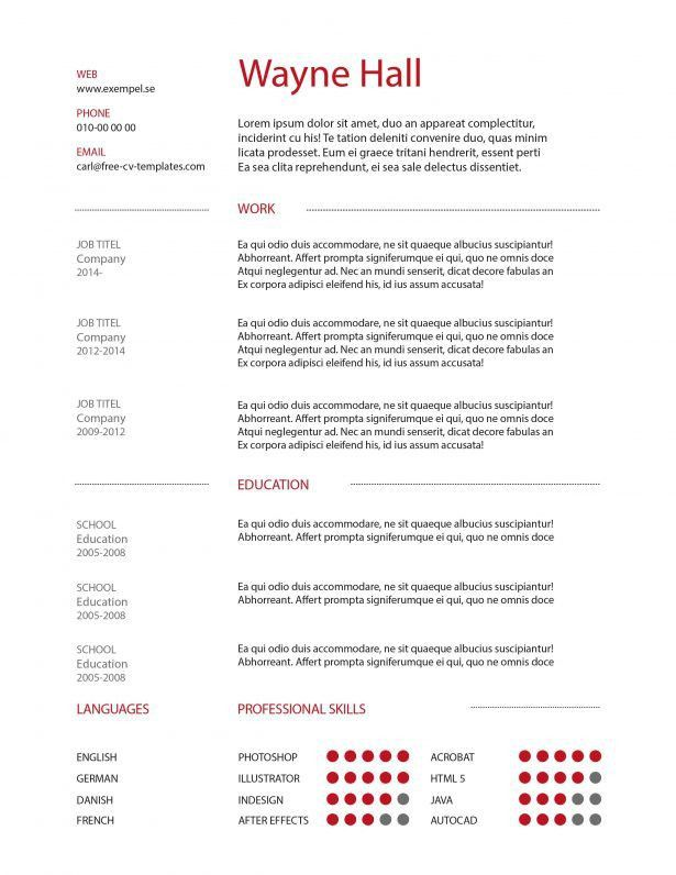 Curriculum Vitae : Objectives For Resume Examples How To Write ...