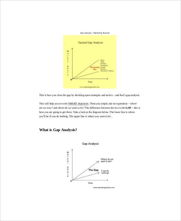 Market Analysis Sample. Market Share Gap Analysis Example 7+ ...