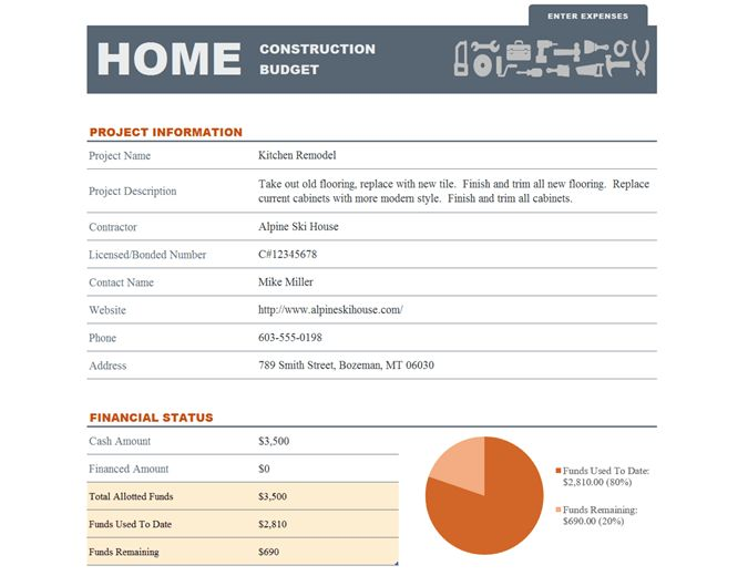 Home construction budget - Office Templates
