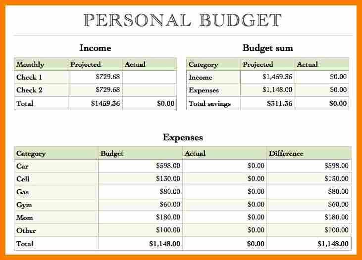 10+ basic budget template | monthly budget forms