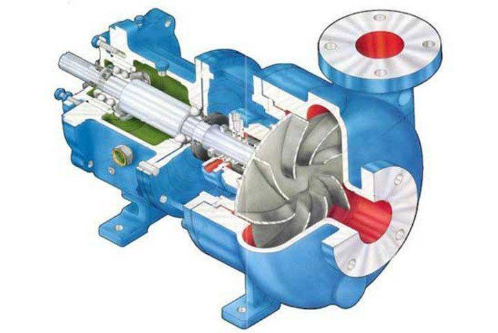 Water Pump Repair Parts, Kits and Replacements. MDPumps