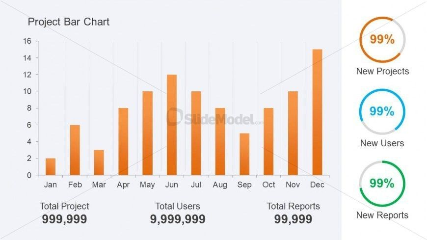 Orange Bar Chart PowerPoint Template with KPI & Metrics - SlideModel