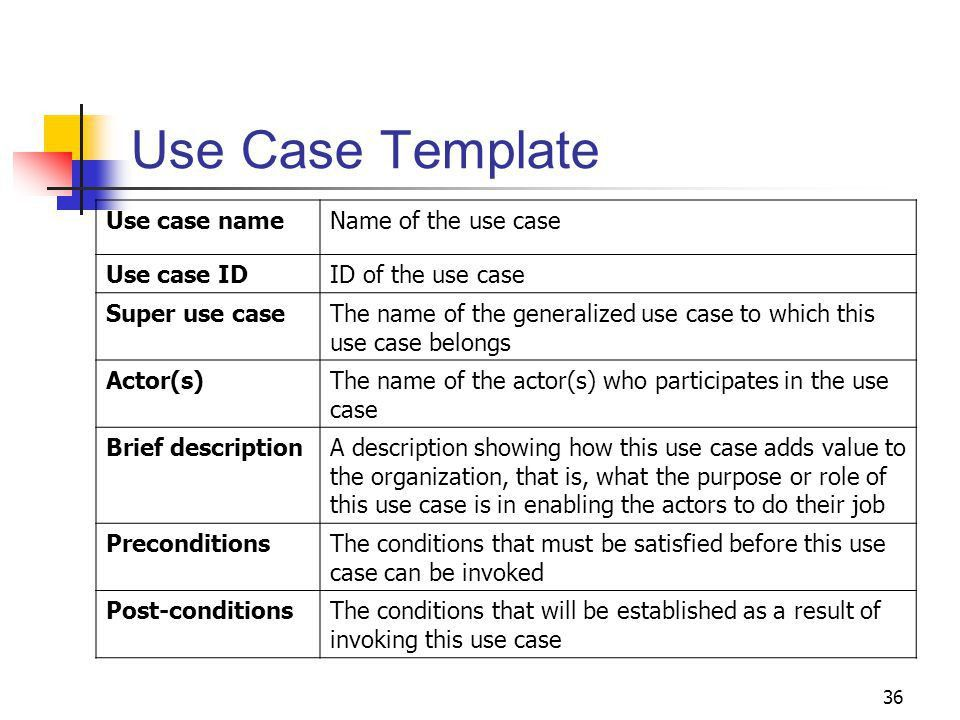 Chapter 3 Use Case Modeling & Analysis - ppt download
