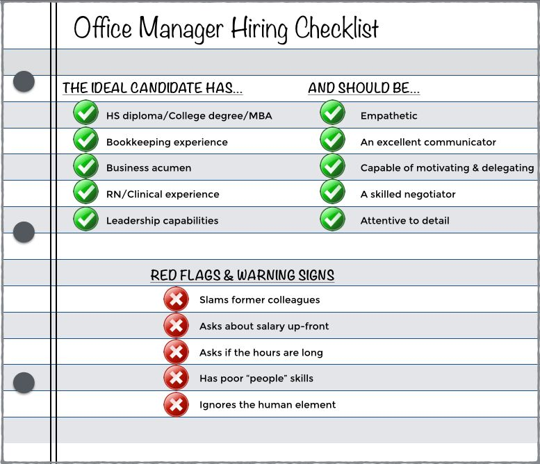 How to Hire the Right Medical Office Manager