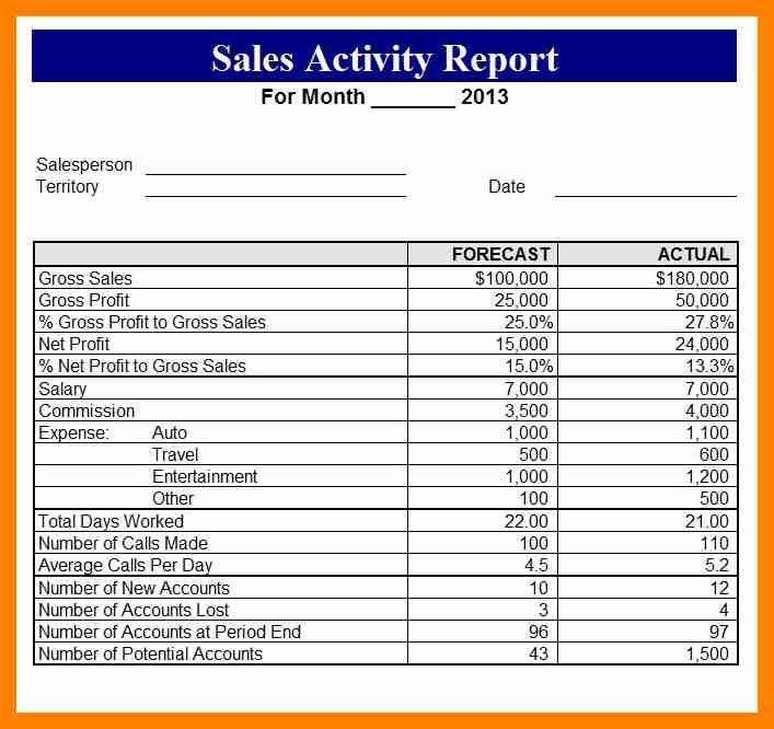 sales report sample