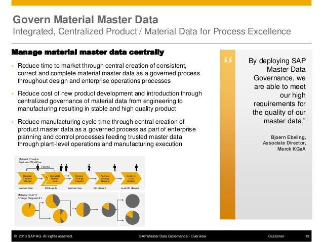 Sap mdg overview