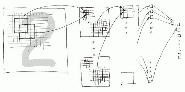 A Neural Network on GPU - CodeProject