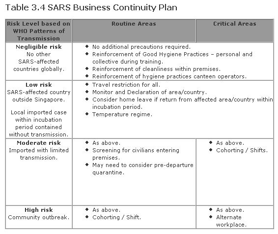 Doc.#566475: Business Contingency Plan Template – Doc590773 It ...