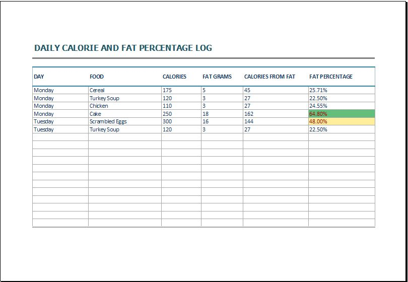 Daily Food Calorie Log Template | Printable Medical Forms, Letters ...