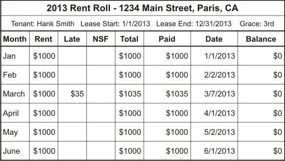 Rent Roll Templates - Find Word Templates
