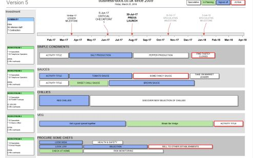 Visio Roadmap - the best way to communicate plans