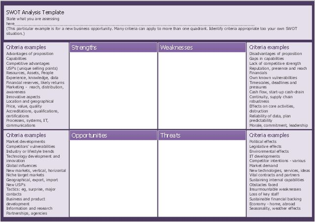 New business opportunity SWOT analysis matrix - Template landscape ...