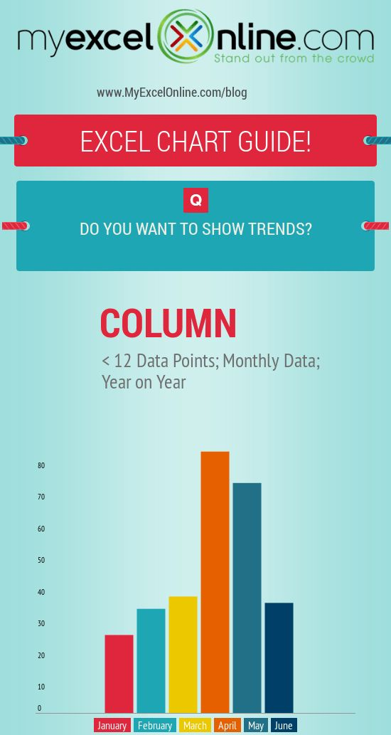 Excel Chart Template Infographic | Free Microsoft Excel Tutorials