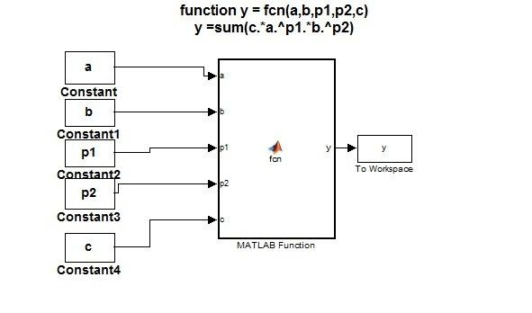 "Why the ""sum"" function is giving a wrong result in Simulink ..."