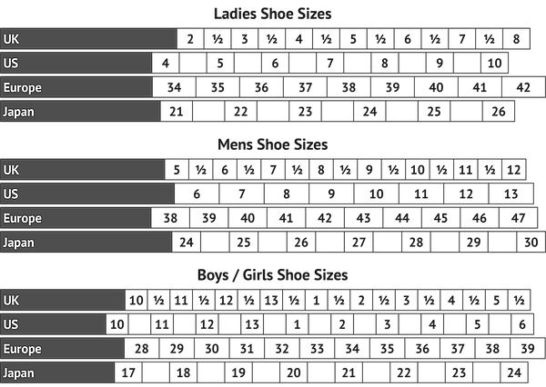 How To Find The Right Size Of Your Shoes? | Shoe Size Convertor
