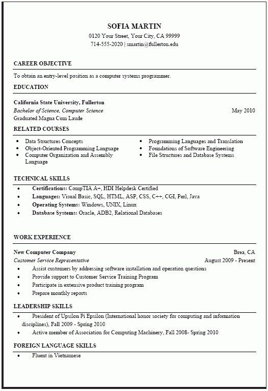 Librarian Resume. Example Of Cover Letter For Resume Librarian ...