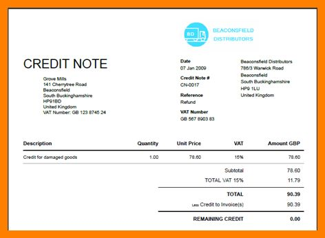 7+ credit note letter format | catering resume