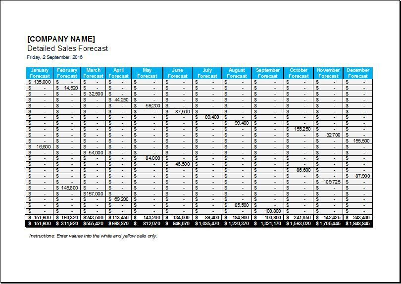 Detailed Sales Forecast Template | Excel Templates