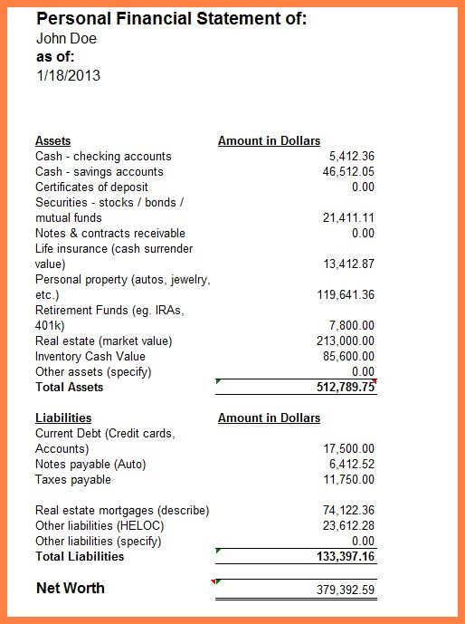 example of personal financial statement | Template