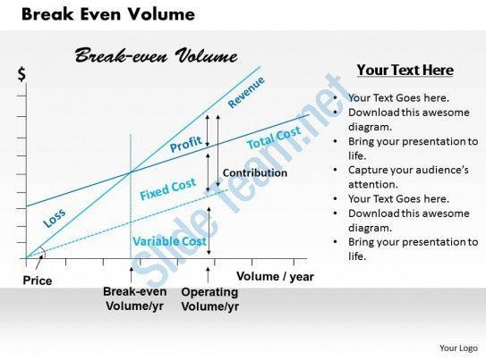 Break Even Volume Powerpoint Presentation Slide Template ...