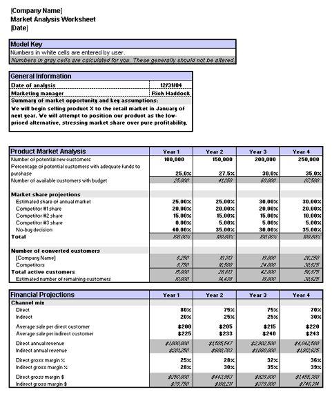 Download Market analysis