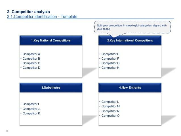 Market & competitor analysis template in PPT