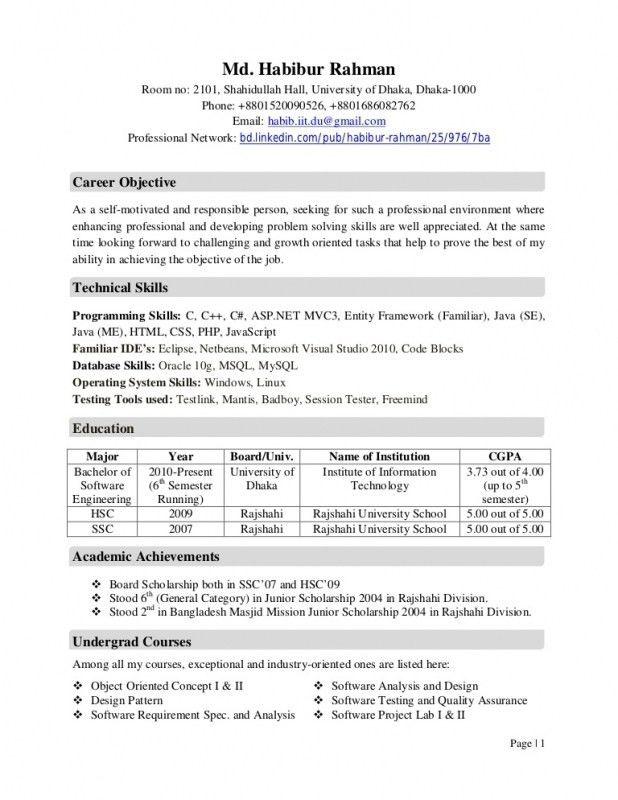 Extra Curricular Achievements Resume Sample - Contegri.com