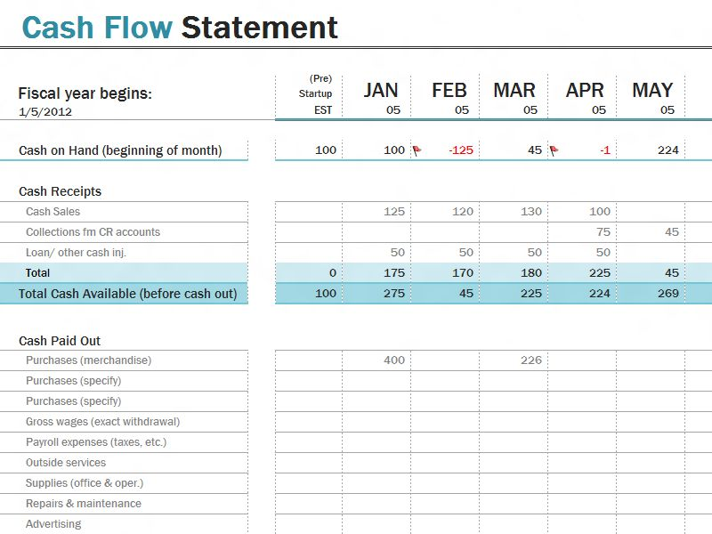 Cash Flow Templates | Documents and PDFs