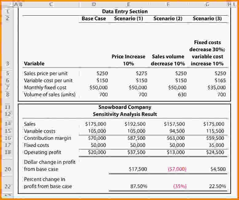 10+ contribution income statement | Letter Template Word
