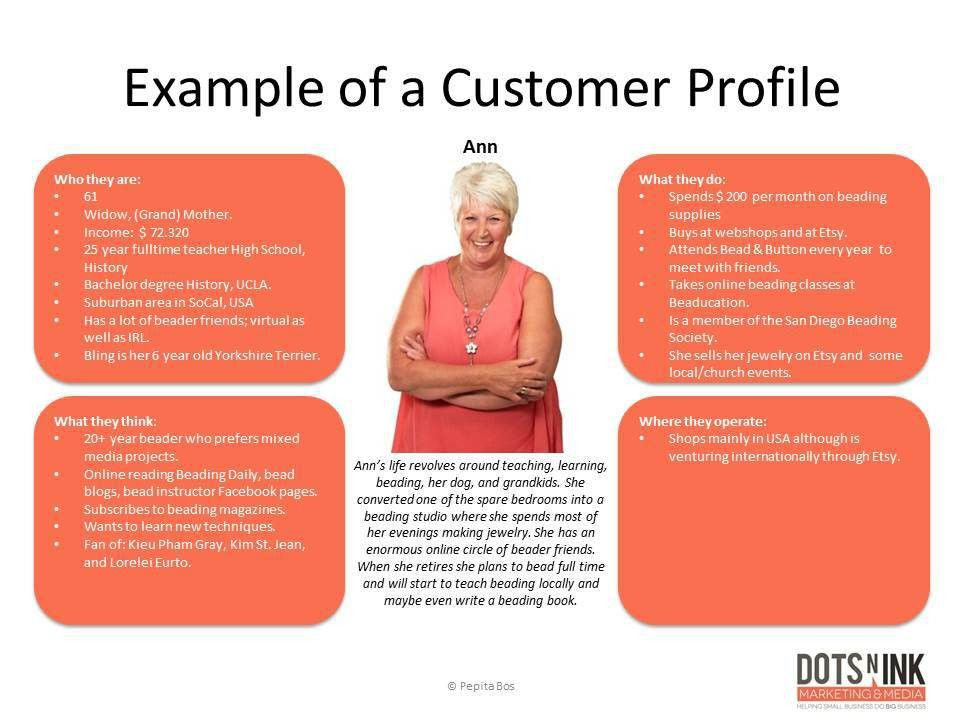 Customer Profile. Five Steps To Creating An Effective Customer ...