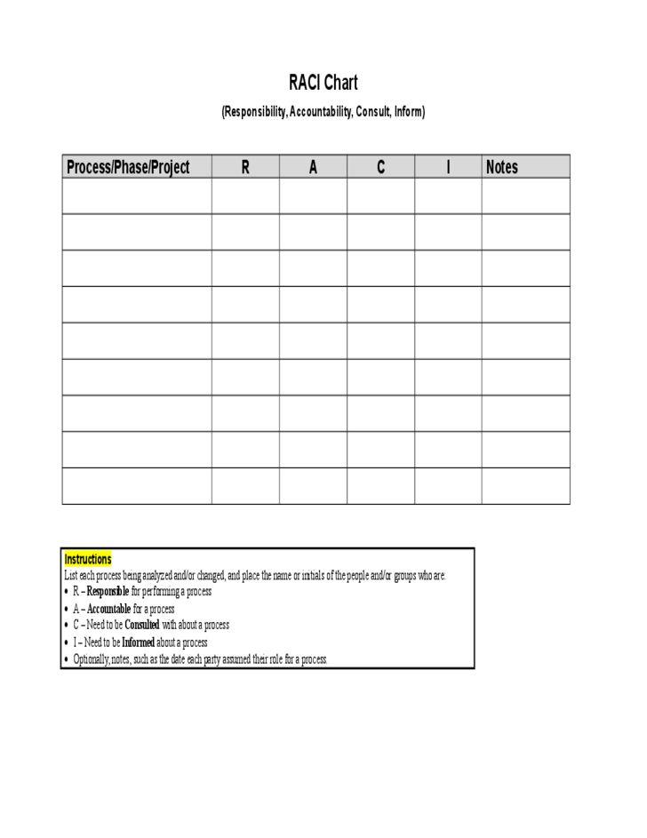 Blank RACI Chart Template Free Download