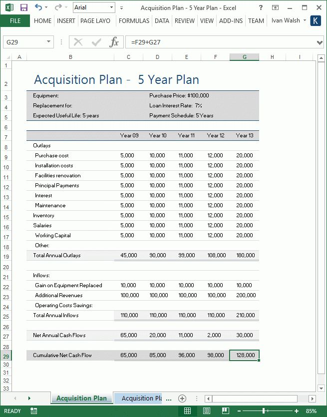 Acquisition Plan Template - Technical Writing Tips